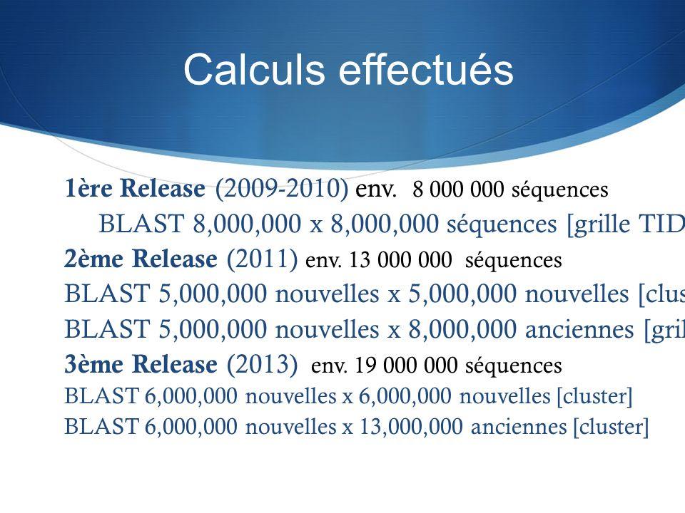 Calculs effectués 1ère Release (2009-2010) env. 8 000 000 séquences