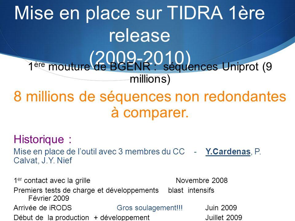 Mise en place sur TIDRA 1ère release (2009-2010)