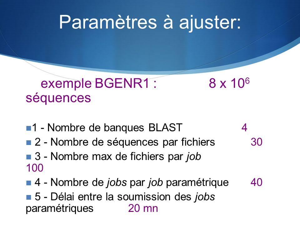 Paramètres à ajuster: exemple BGENR1 : 8 x 106 séquences