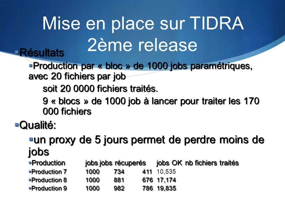 Mise en place sur TIDRA 2ème release