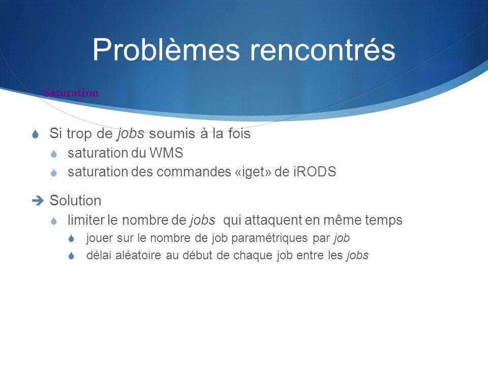 Problèmes rencontrés Si trop de jobs soumis à la fois Solution