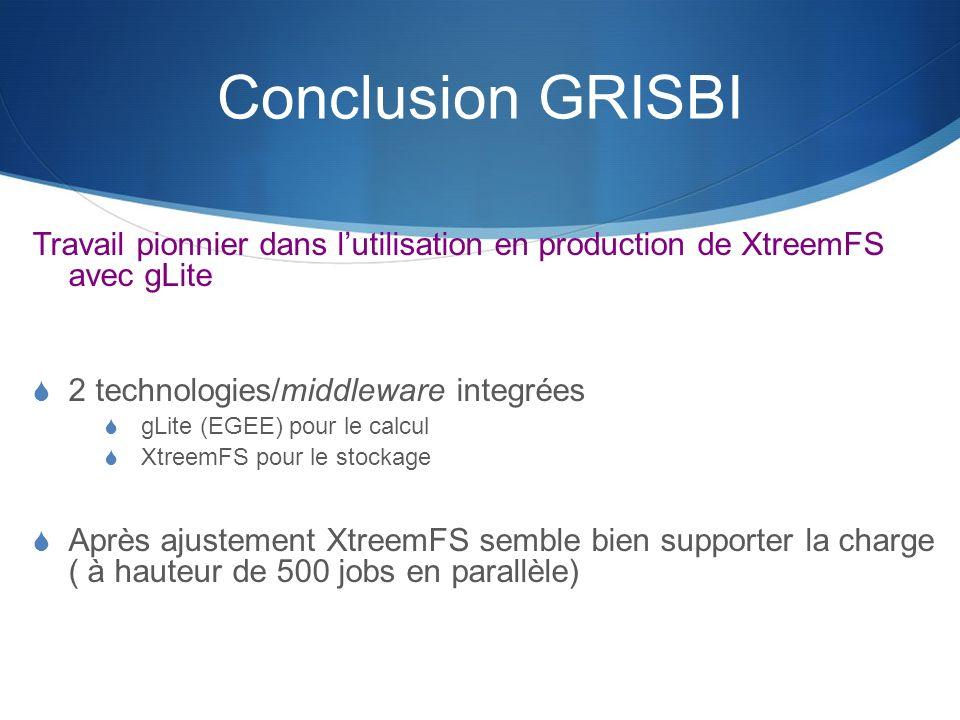 Conclusion GRISBI Travail pionnier dans l'utilisation en production de XtreemFS avec gLite. 2 technologies/middleware integrées.