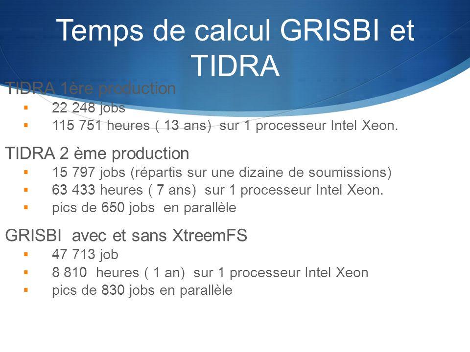 Temps de calcul GRISBI et TIDRA