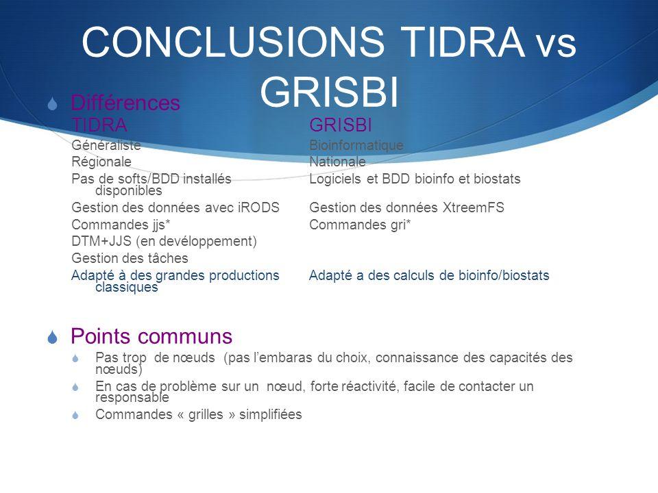 CONCLUSIONS TIDRA vs GRISBI