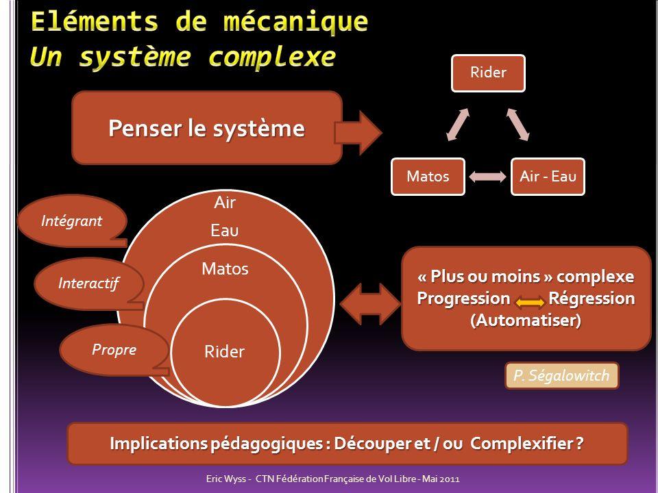 Eléments de mécanique Un système complexe