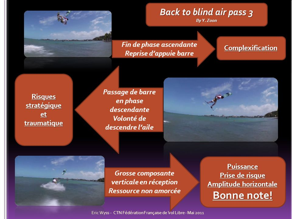 Bonne note! Back to blind air pass 3 Fin de phase ascendante
