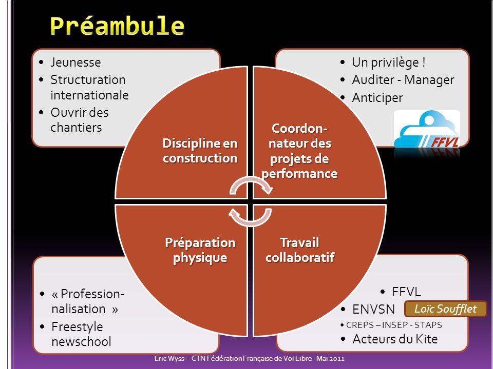 Discipline en construction Coordon-nateur des projets de performance