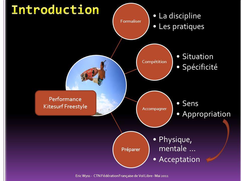 Introduction La discipline Les pratiques Situation Spécificité Sens