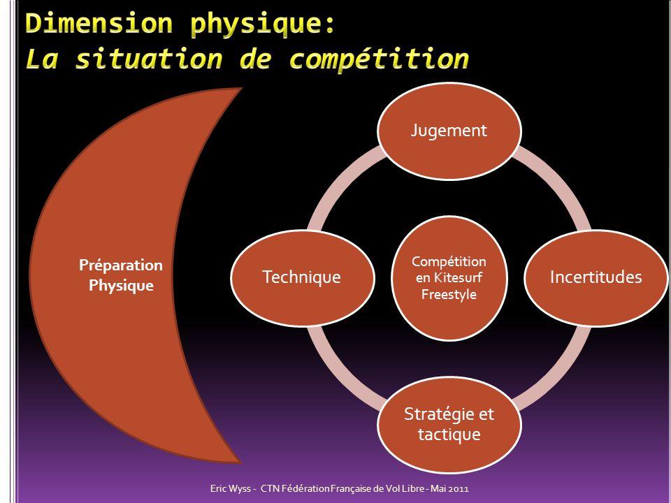 Dimension physique: La situation de compétition