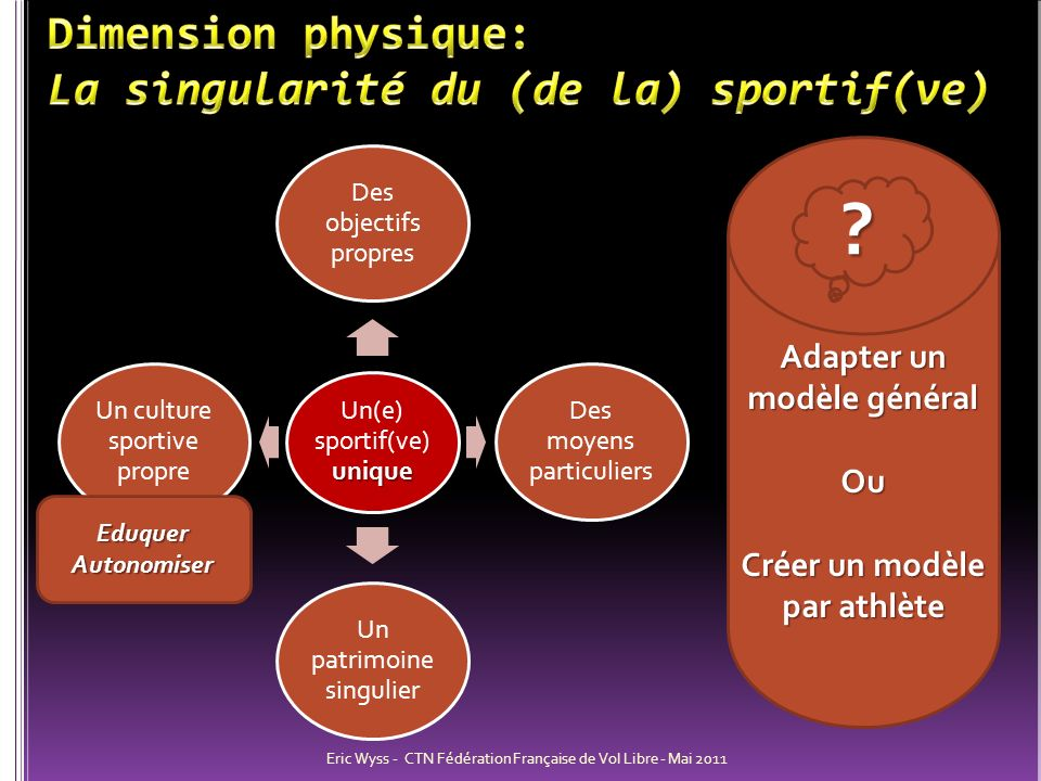 Dimension physique: La singularité du (de la) sportif(ve)