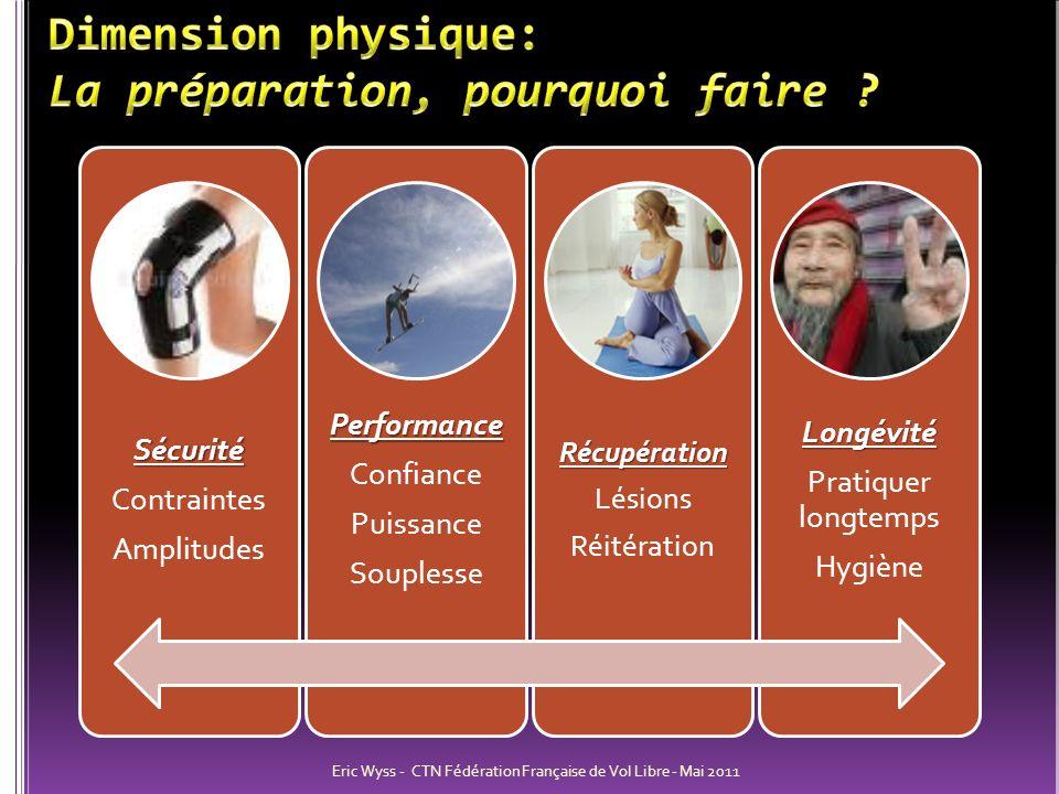 Dimension physique: La préparation, pourquoi faire