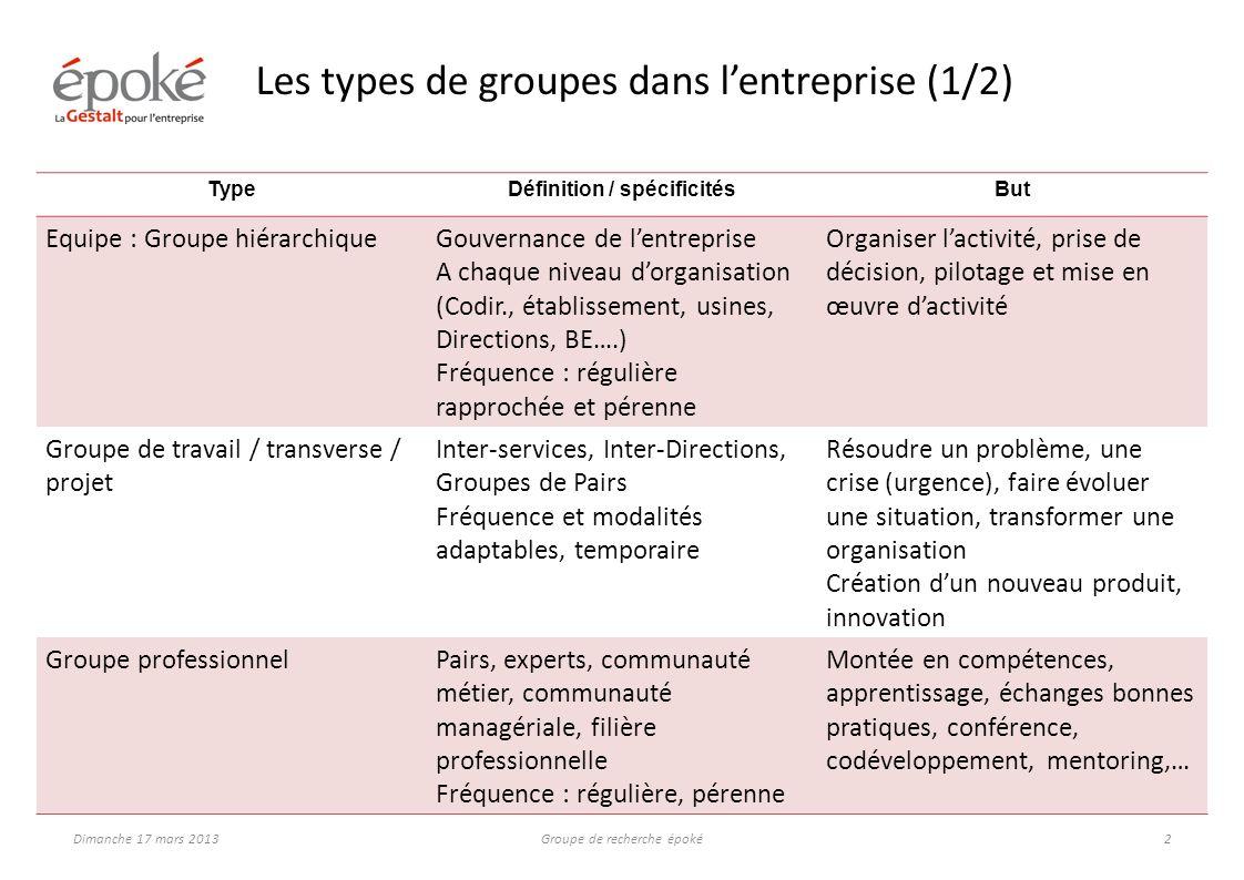 Les types de groupes dans l'entreprise (2/2)