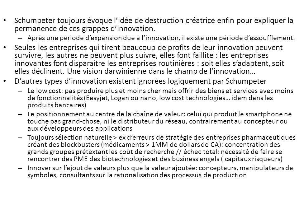 Schumpeter toujours évoque l'idée de destruction créatrice enfin pour expliquer la permanence de ces grappes d'innovation.