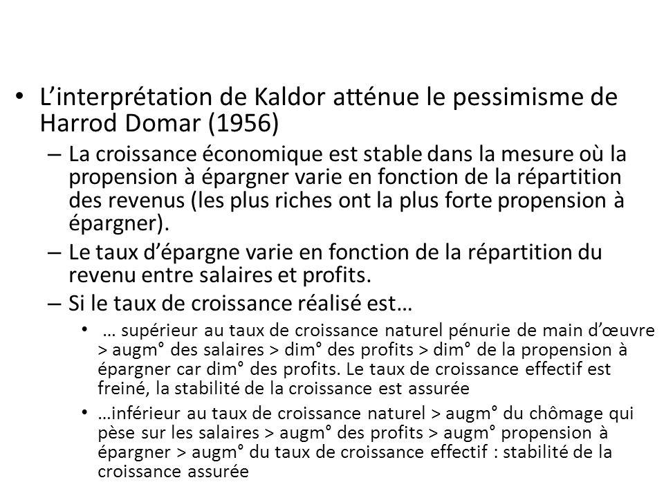 L'interprétation de Kaldor atténue le pessimisme de Harrod Domar (1956)