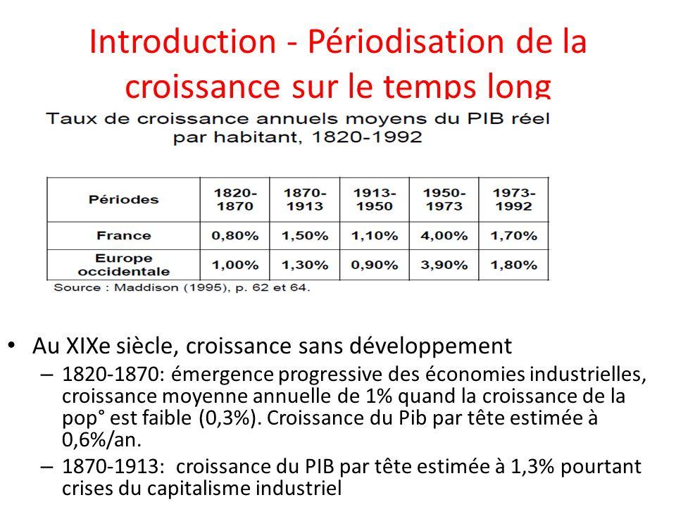 Introduction - Périodisation de la croissance sur le temps long
