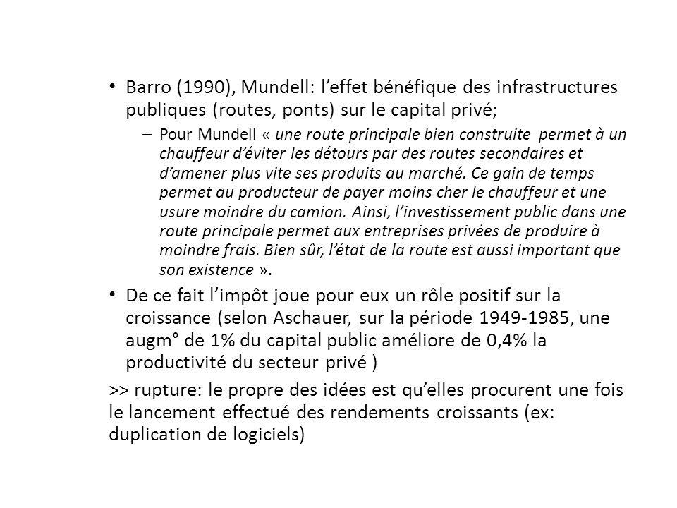 Barro (1990), Mundell: l'effet bénéfique des infrastructures publiques (routes, ponts) sur le capital privé;