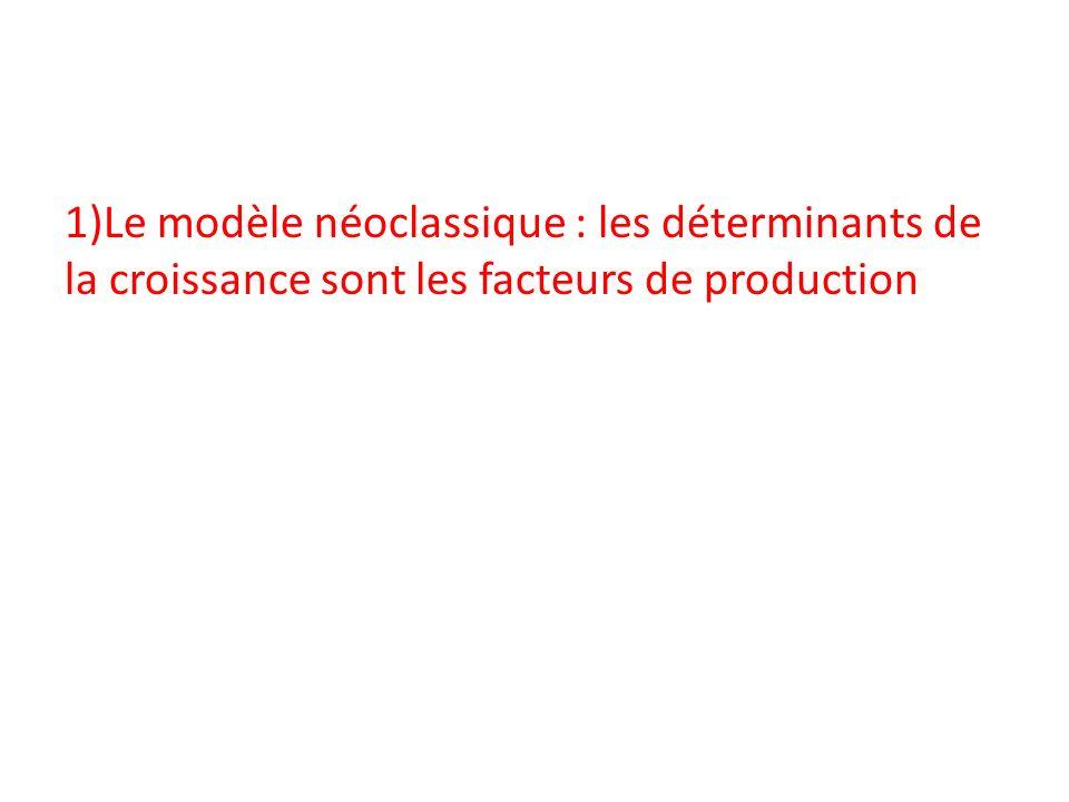 1)Le modèle néoclassique : les déterminants de la croissance sont les facteurs de production