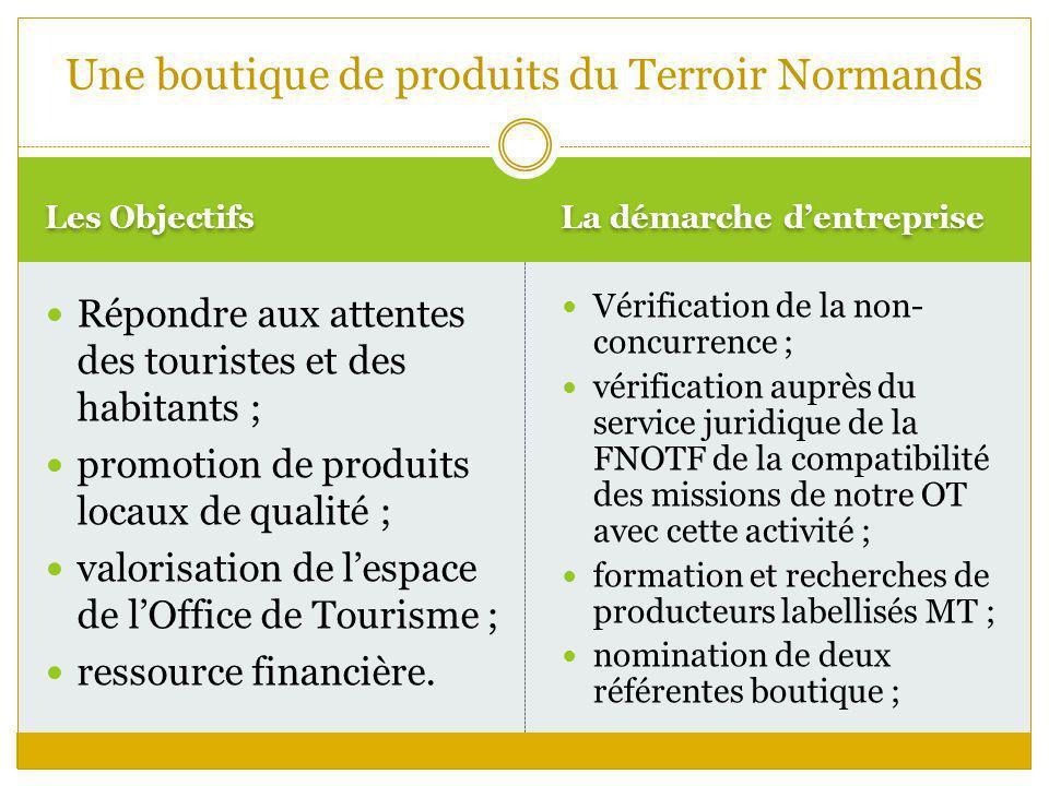 Une boutique de produits du Terroir Normands