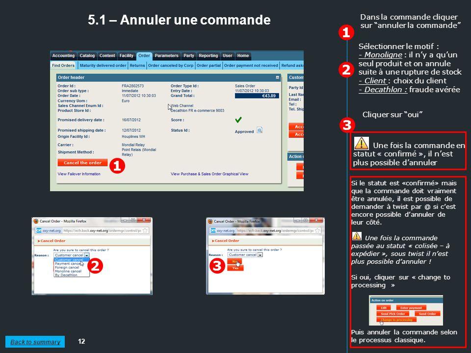5.1 – Annuler une commande Dans la commande cliquer sur annuler la commande 1. Sélectionner le motif :