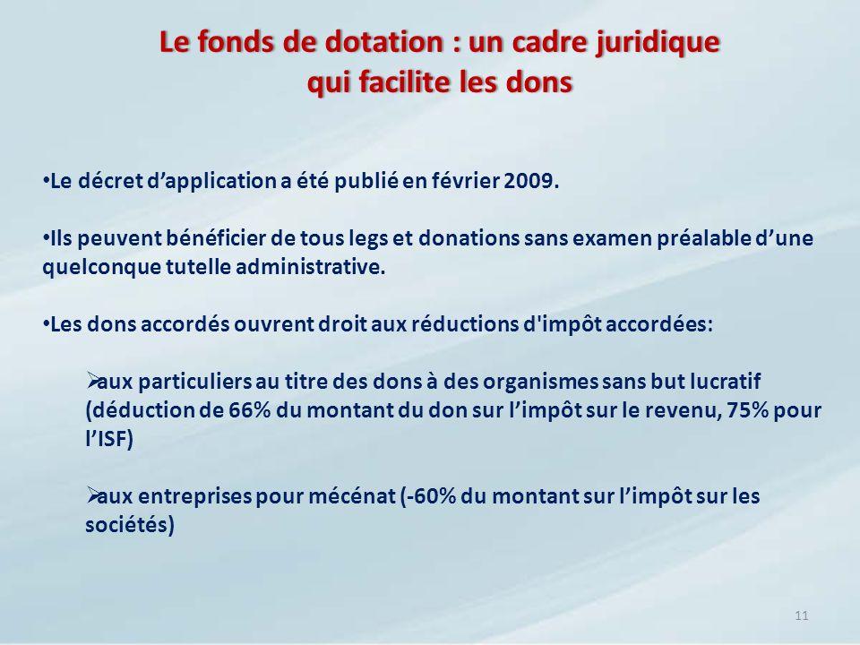 Le fonds de dotation : un cadre juridique