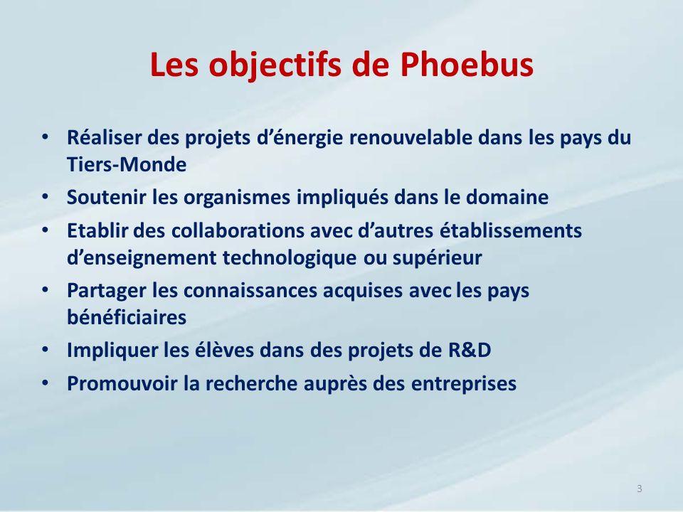 Les objectifs de Phoebus