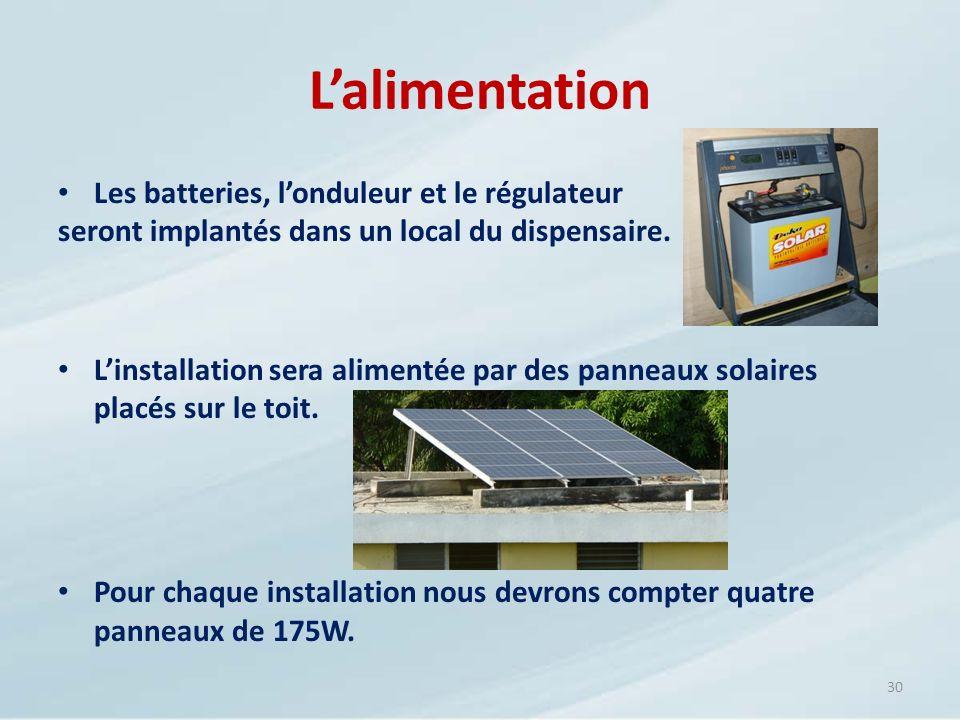 L'alimentation Les batteries, l'onduleur et le régulateur