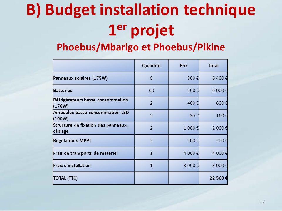 B) Budget installation technique 1er projet Phoebus/Mbarigo et Phoebus/Pikine
