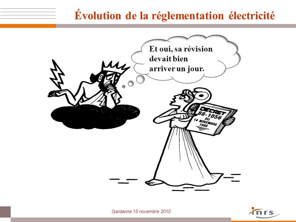 Évolution de la réglementation électricité