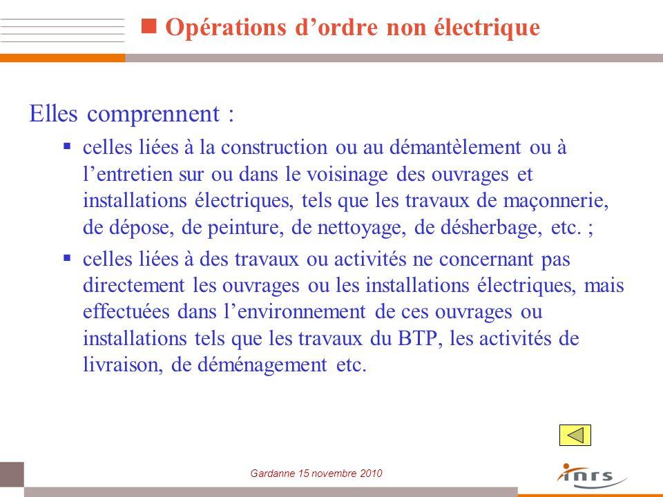 Opérations d'ordre non électrique