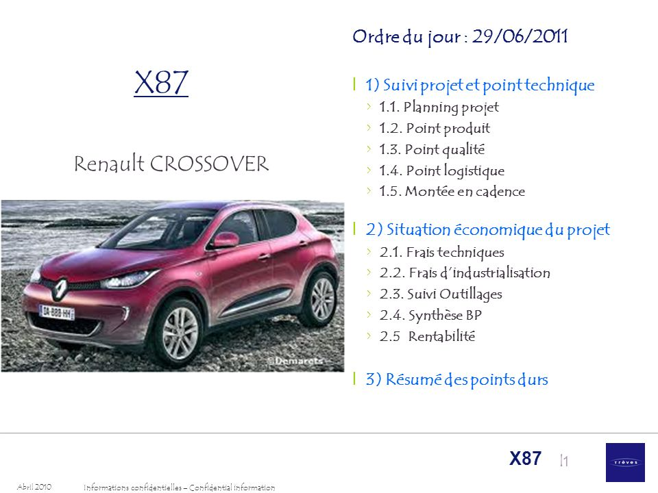 X87 Renault CROSSOVER Ordre du jour : 29/06/2011