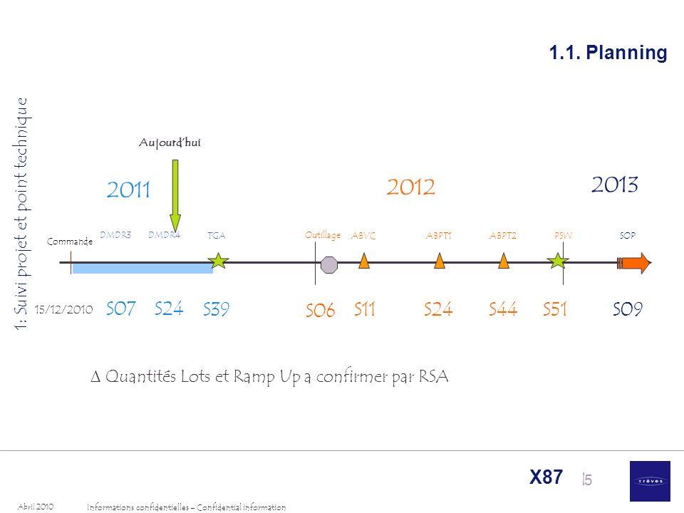 1.1. Planning Aujourd'hui. 2012. 2013. 2011. 1: Suivi projet et point technique. DMDR3. DMDR4.