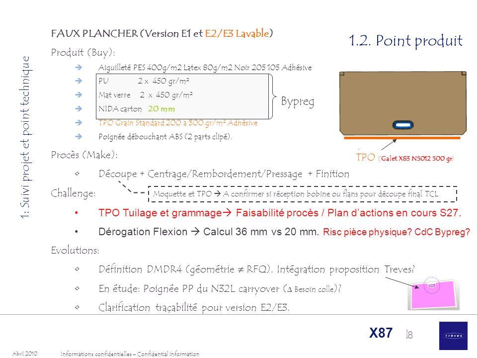 1.2. Point produit 1: Suivi projet et point technique Bypreg
