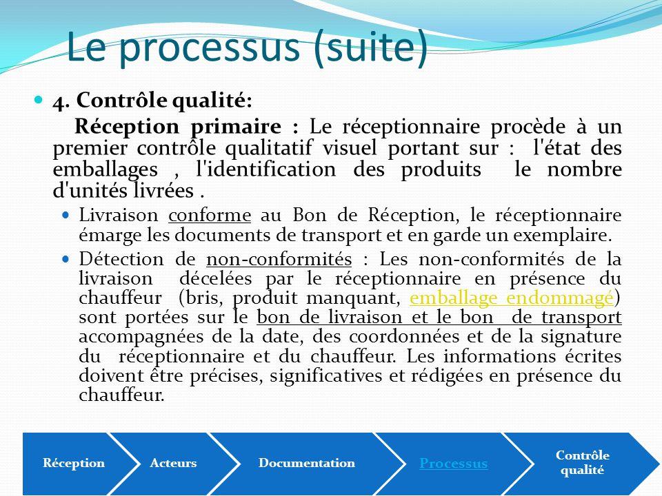 Le processus (suite) 4. Contrôle qualité: