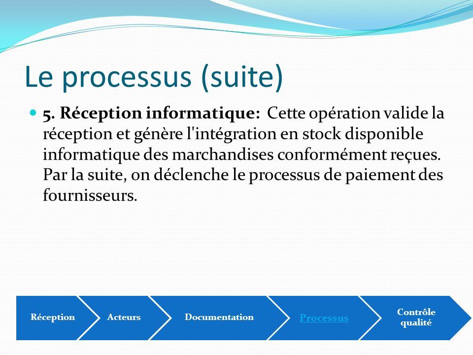 Le processus (suite)