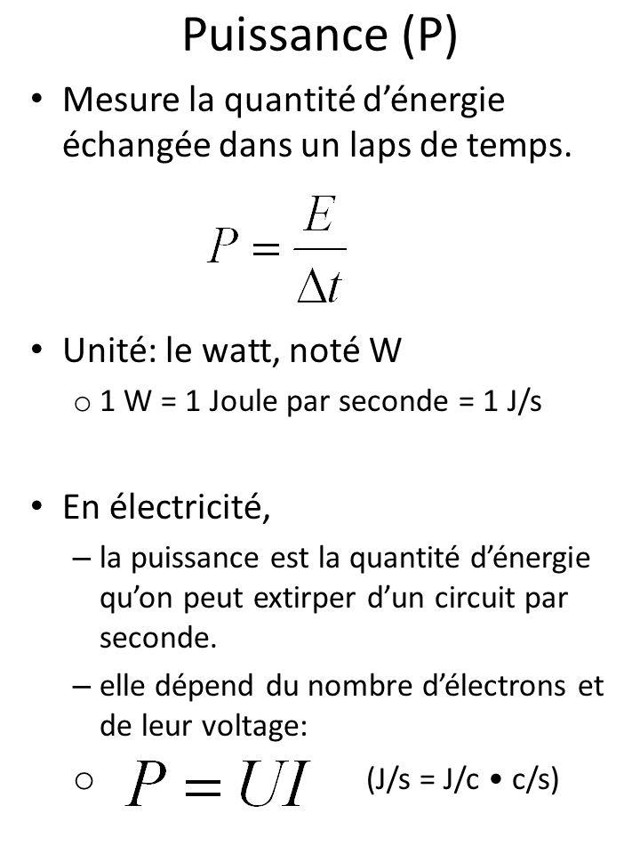 Puissance (P) Mesure la quantité d'énergie échangée dans un laps de temps. Unité: le watt, noté W.
