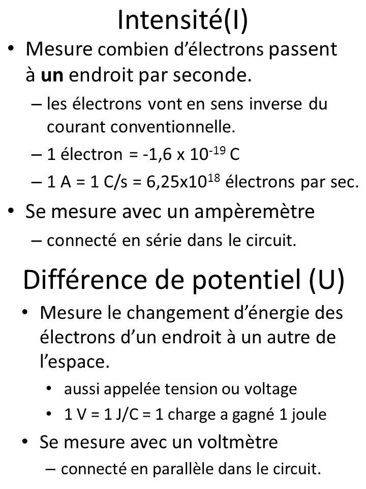 Différence de potentiel (U)