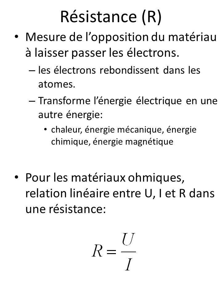 Résistance (R) Mesure de l'opposition du matériau à laisser passer les électrons. les électrons rebondissent dans les atomes.