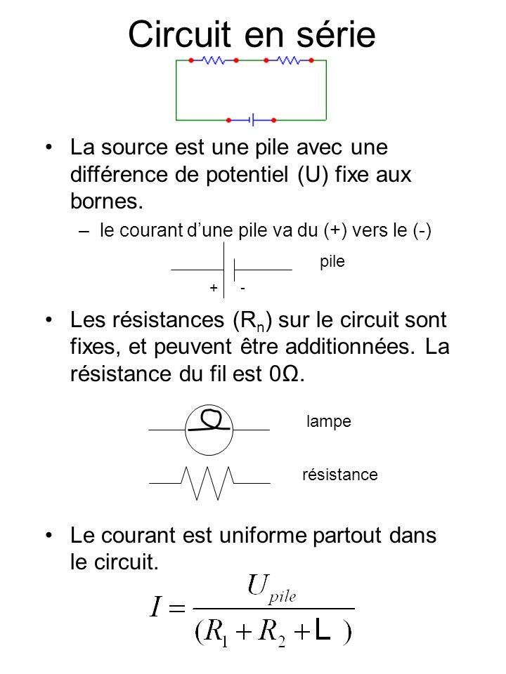 Circuit en série La source est une pile avec une différence de potentiel (U) fixe aux bornes. le courant d'une pile va du (+) vers le (-)