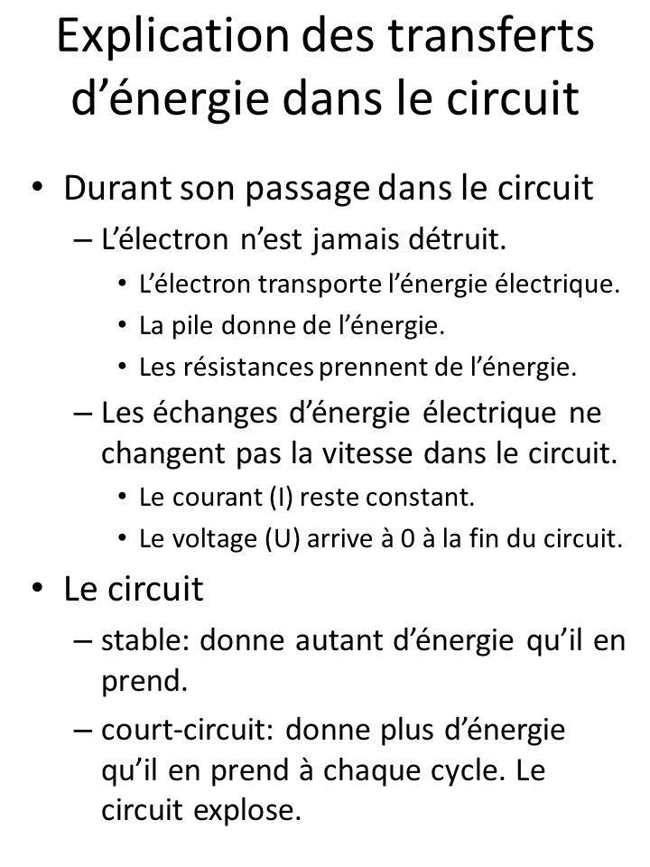 Explication des transferts d'énergie dans le circuit