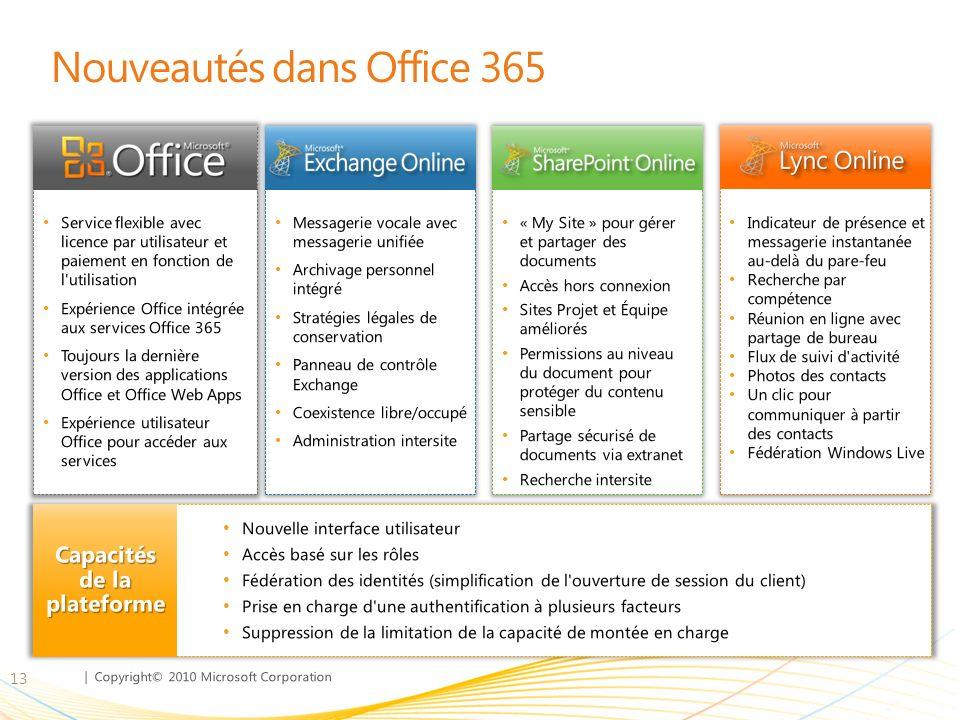 Nouveautés dans Office 365