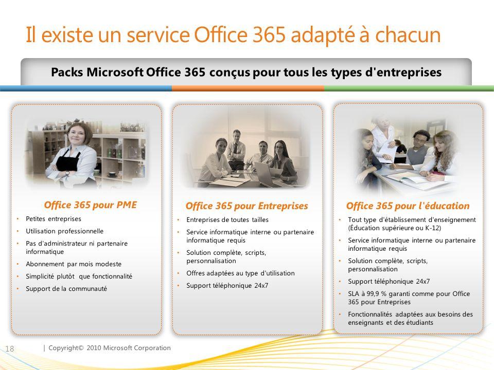 Il existe un service Office 365 adapté à chacun