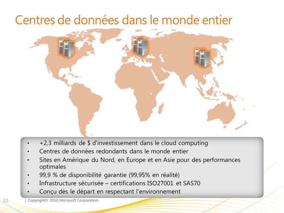 Centres de données dans le monde entier