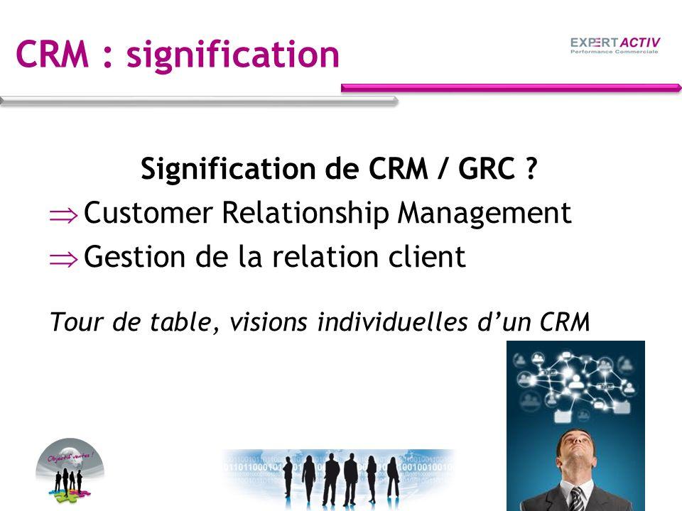 Signification de CRM / GRC