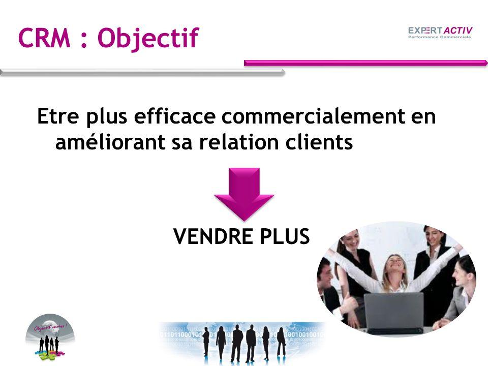 CRM : Objectif Etre plus efficace commercialement en améliorant sa relation clients VENDRE PLUS