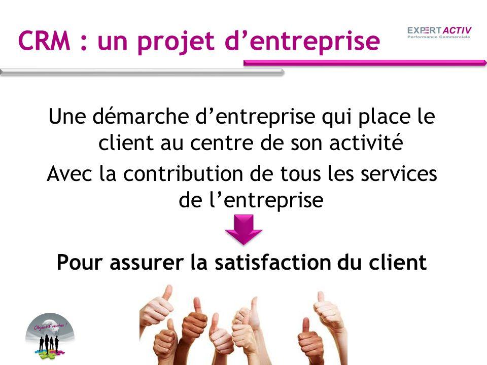 CRM : un projet d'entreprise