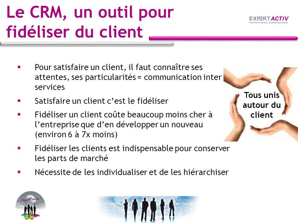Le CRM, un outil pour fidéliser du client