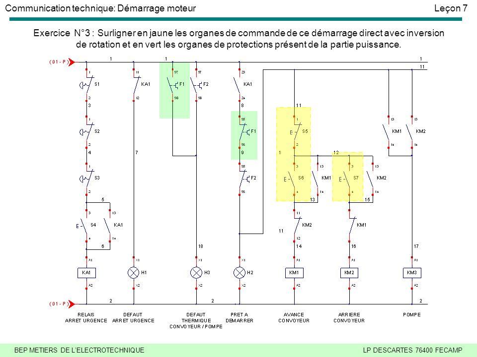 Exercice N°3 : Surligner en jaune les organes de commande de ce démarrage direct avec inversion de rotation et en vert les organes de protections présent de la partie puissance.