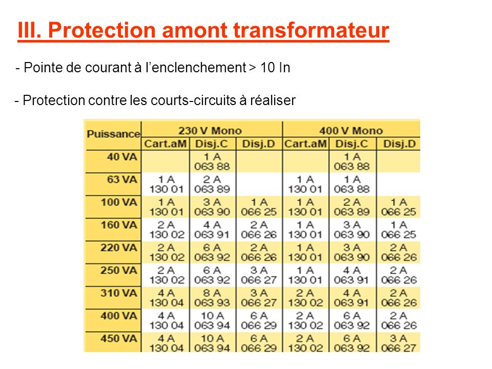 III. Protection amont transformateur