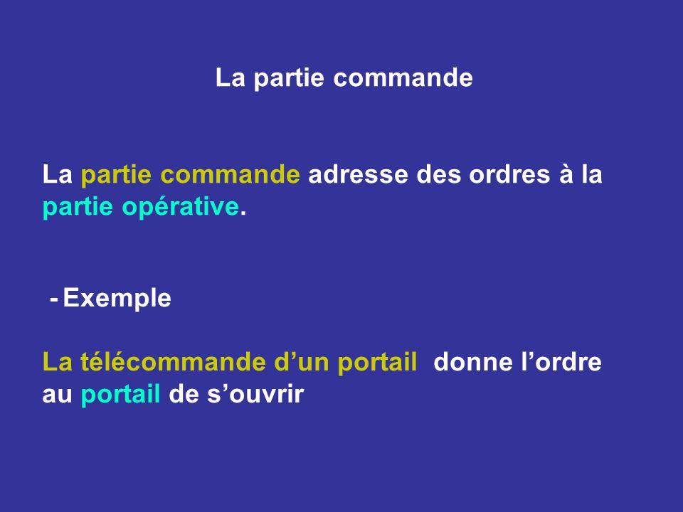 La partie commande La partie commande adresse des ordres à la partie opérative. - Exemple.