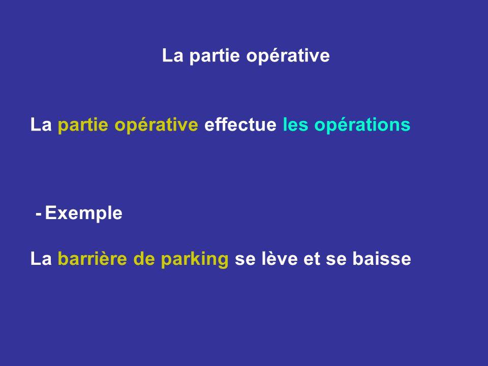 La partie opérative La partie opérative effectue les opérations.